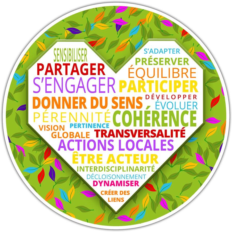 logo coeur agenda21 rixensart
